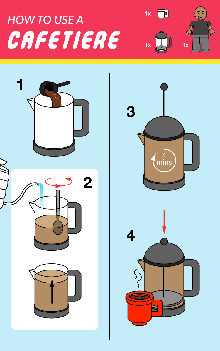 how-to-cafetiere