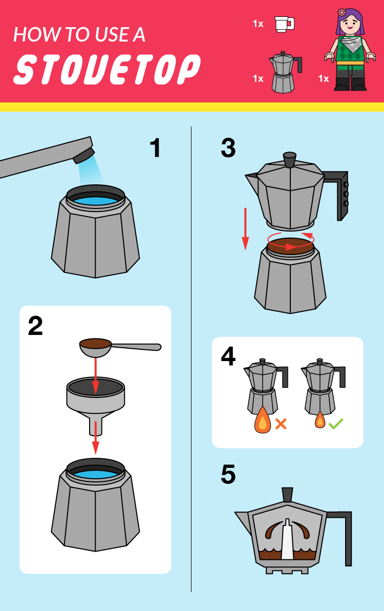 how-to-stovetop