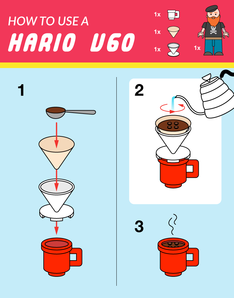 how-to-v60